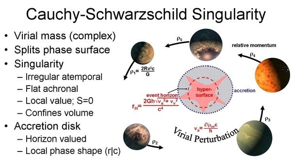 do black holes have infinite density - photo #7