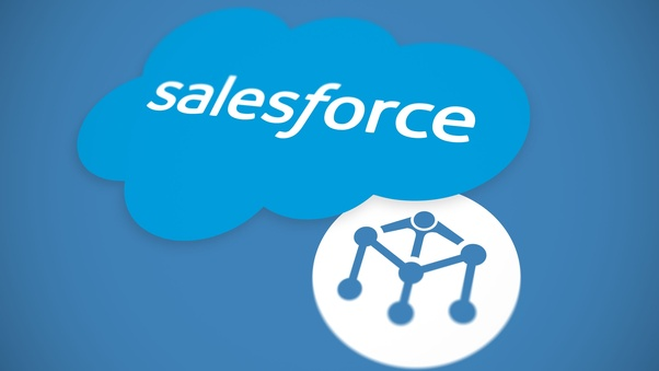How hard is it to get a Salesforce certification? - Quora