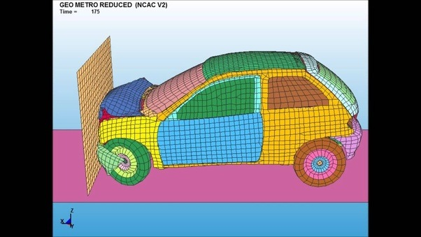 Will crash analysis come under FEA or CFD? - Quora