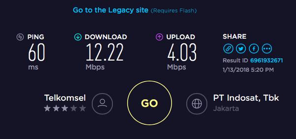 Combien payez-vous pour Internet dans votre pays?