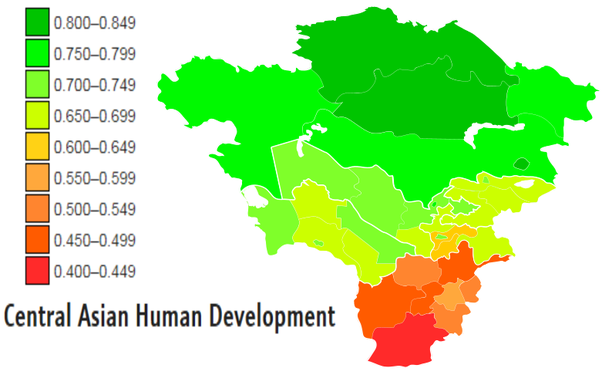 Which country is most developed among Kazakhstan, Uzbekistan