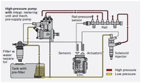 cat five wiring diagram what does the  crdi  mean in the cars  quora  what does the  crdi  mean in the cars  quora