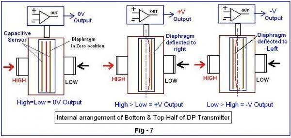 What Is A Differential Pressure Transmitter  What Is Its