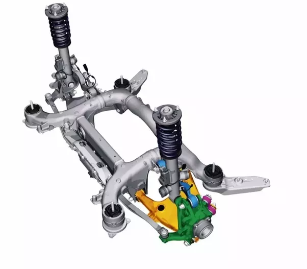 How is an H-arm suspension designed for the rear? - Quora