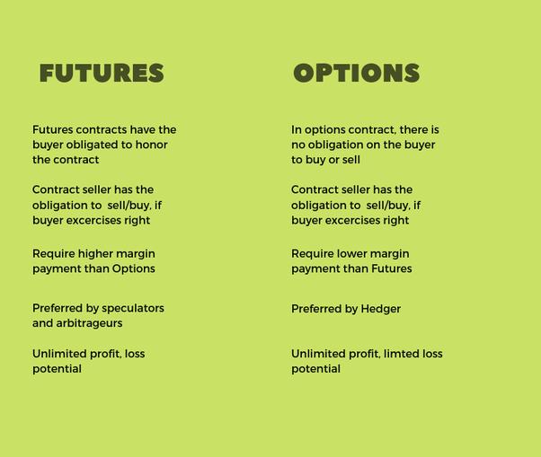 futures und optionen plus500 app erfahrungen