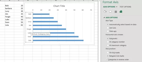 How to get a bar graph on excel to sort from highest to lowest quora format axis categories in reverse order ccuart Choice Image