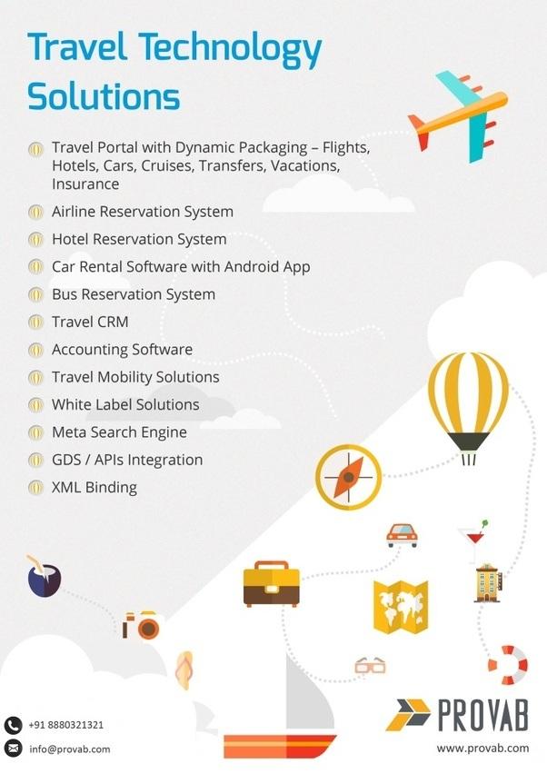 启动旅行软件解决方案的特点是什么?