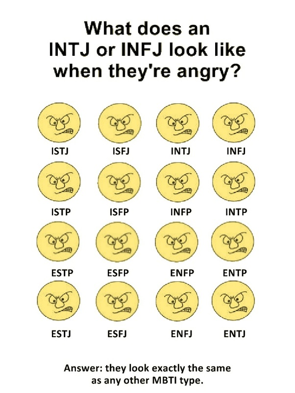 What does an INTJ act and look like when angry? - Quora