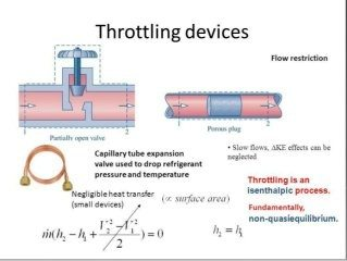 What is the throttling process quora throttling is a process in which the flow of fluid is restricted by closing the valve partially now imagine their are students in a class room and as the ccuart Images