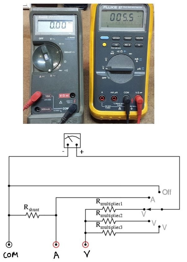 How To Distinguish Between An Ammeter And Voltmeter By