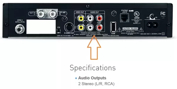 How to connect external speakers to a Direct TV receiver Quora