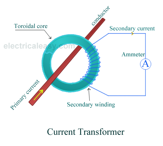 How is a current transformer connected Quora