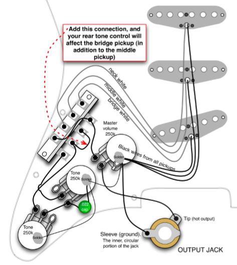 Tone Knobs On The Fender Stratocaster, Fender Strat Pickup Wiring Diagram