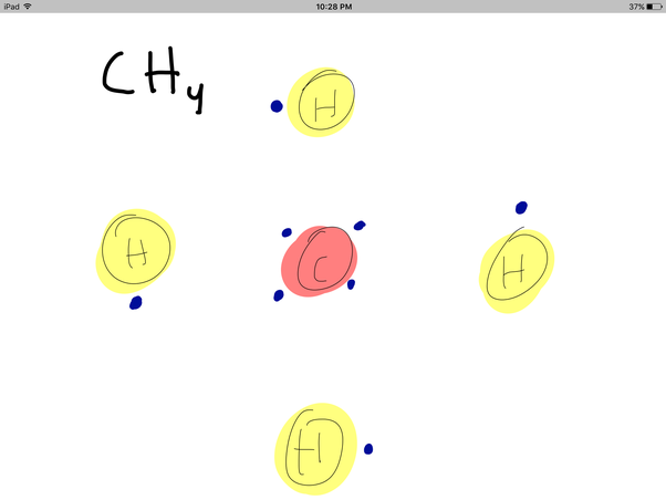 How Can The Electron Dot Structure For Ch4 Be Determined Quora