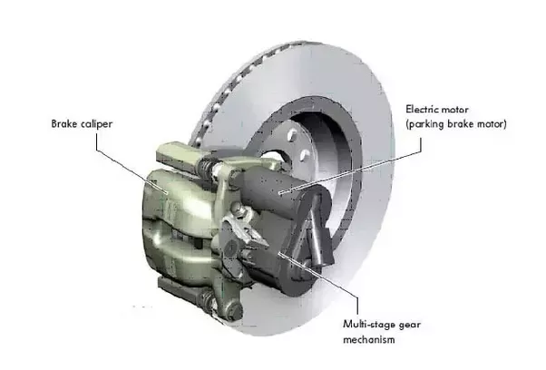 In Case Of Service Brake Failure  How Does An Electric Parking Brake System Function To Help The