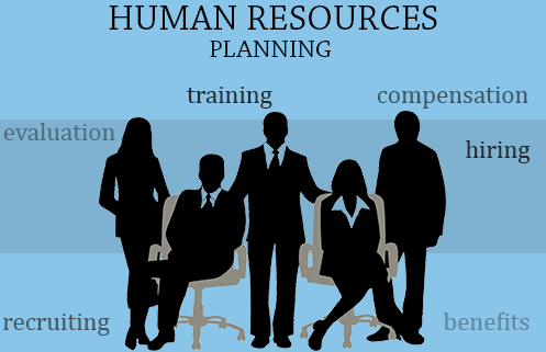 What is HND Assignment Help? Can it Help Me to Complete Human