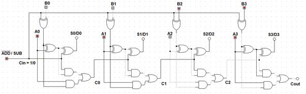 what is the logic diagram of 4 bit subtractor quora rh quora com