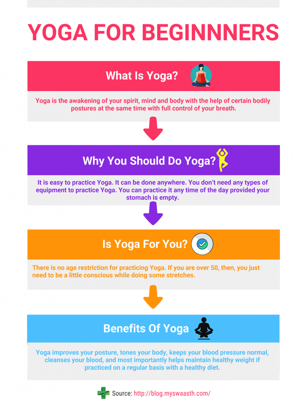 Source Yoga For Beginners