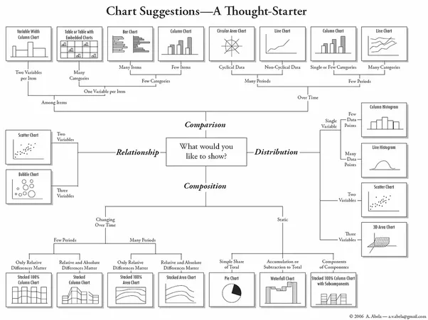 What are the different types of excel charts quora hope this helps ccuart Images