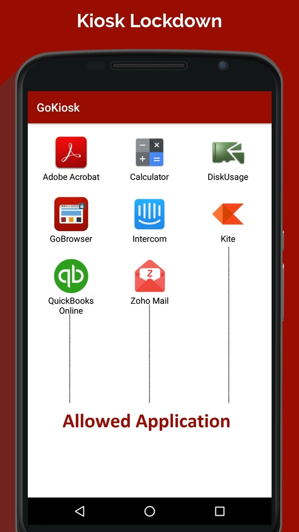 What is lockdown mode in Enterprise Mobility? - Quora
