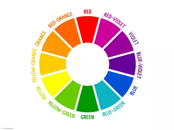 You Can Choose Colors That Match Others By Following The Idea Next To Each Other On Color Wheel Be Placed Together