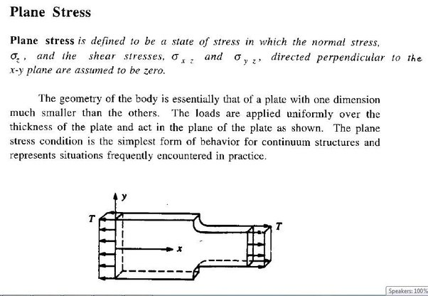 What Are Plane Stresses And Plane Strains How Does It Differ From