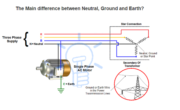 What are the works of neutral wires? - Quora