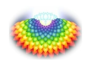 What are the benefits of an open crown chakra? - Quora