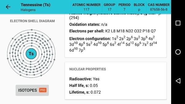Periodic Table What Is Element 117 Uus What Are Its Properties