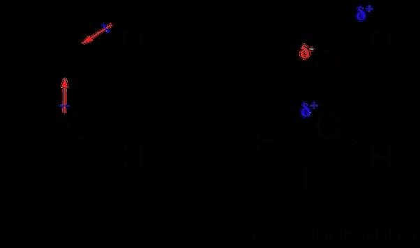 Is Methanol Considered Polar Or Nonpolar Quora