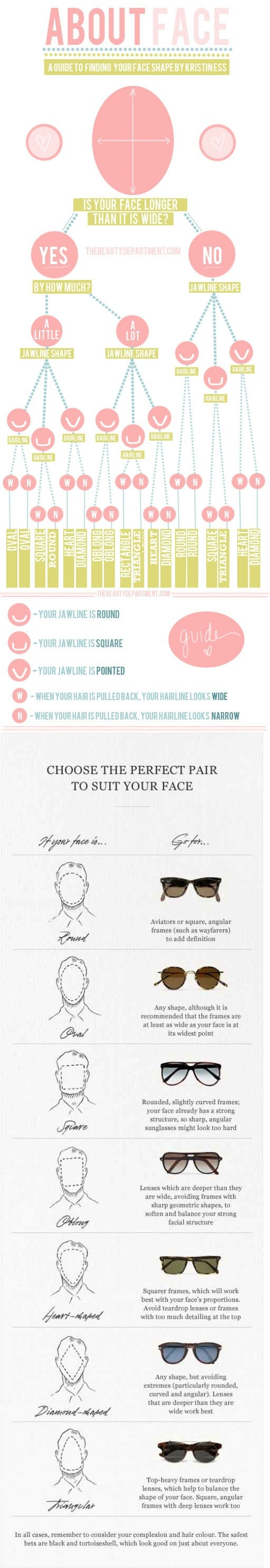 How to select the best pair of glasses/sunglasses to suit my face ...