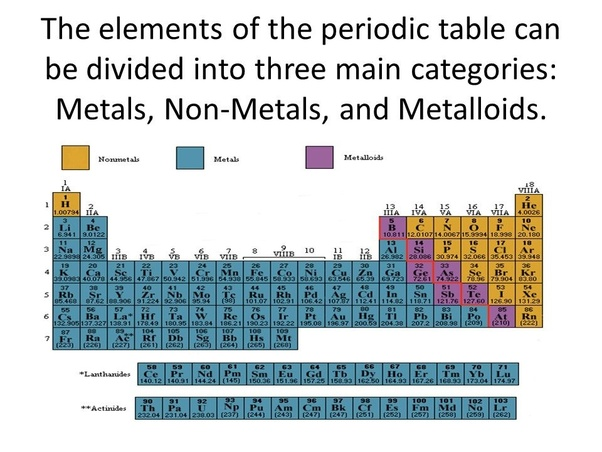 Is Boron Considered Metal Or Nonmetal Quora