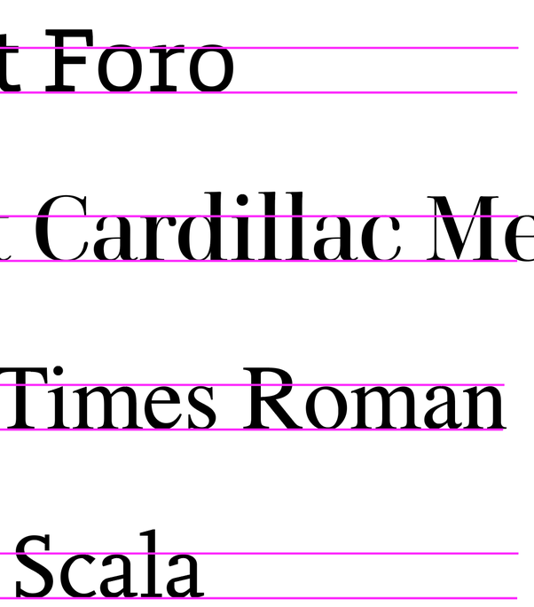 What's the standard font size to use in papers? - Quora