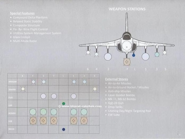 how good is lca tejas compared with other fighter jets in