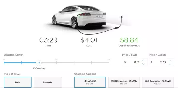 How much is it to charge a tesla