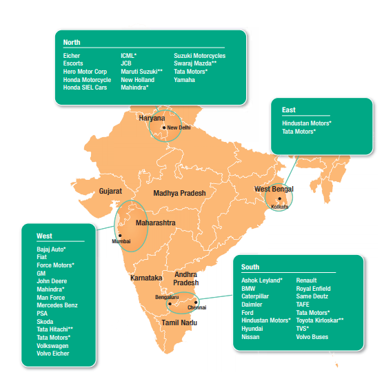 1. Major Automotive Hubs in India.