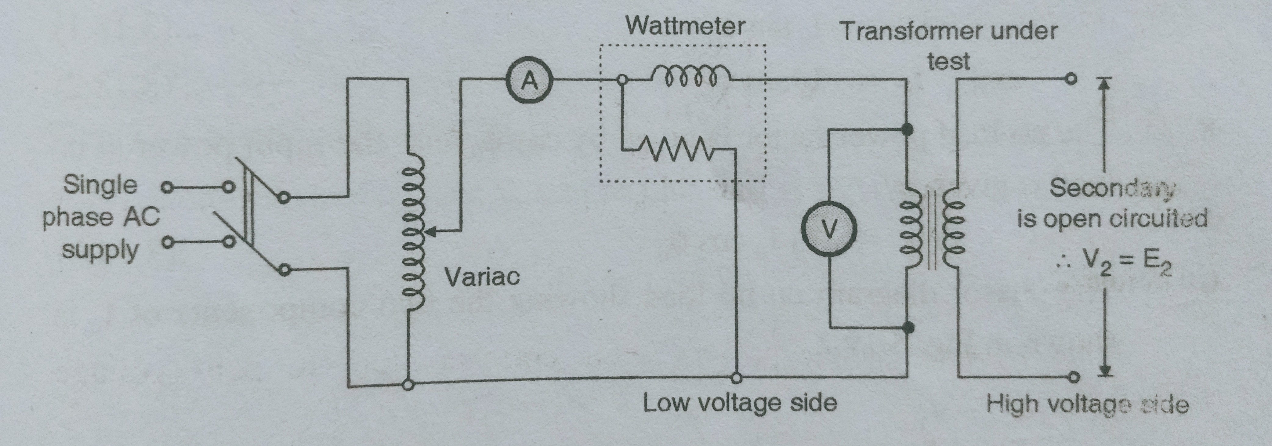 Why Do We Conduct An Oc Test On The Lv Side Of A Transformer Quora Circuit Diagram All Meters Are Also Connected To Because Availabilty High Range Voltmeters Is Not Easyhv Costly