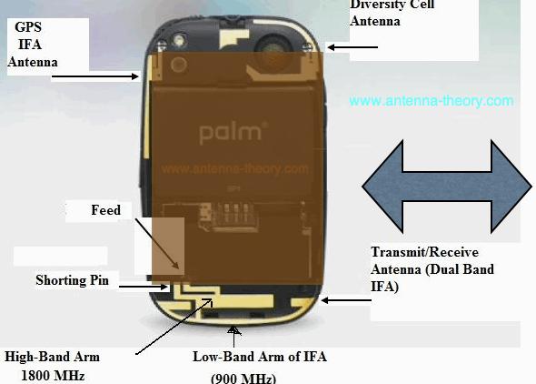 Mobile Omni antenna indoor antenna 4dBi indoor antnena