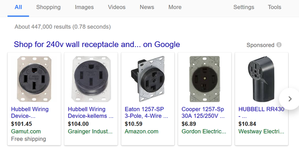 In the US, what is the rated current of a main wall outlet (socket ...