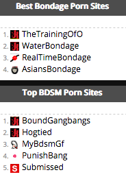 Best bondage websites