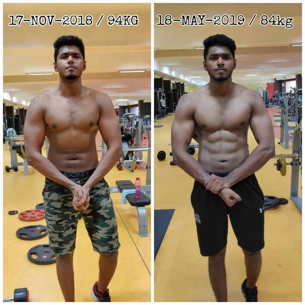 Can any of you share your transformation from skinny to