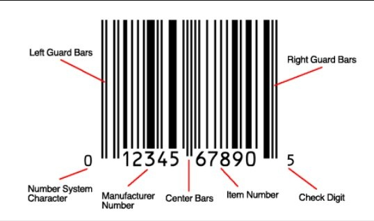 how barcode reader works