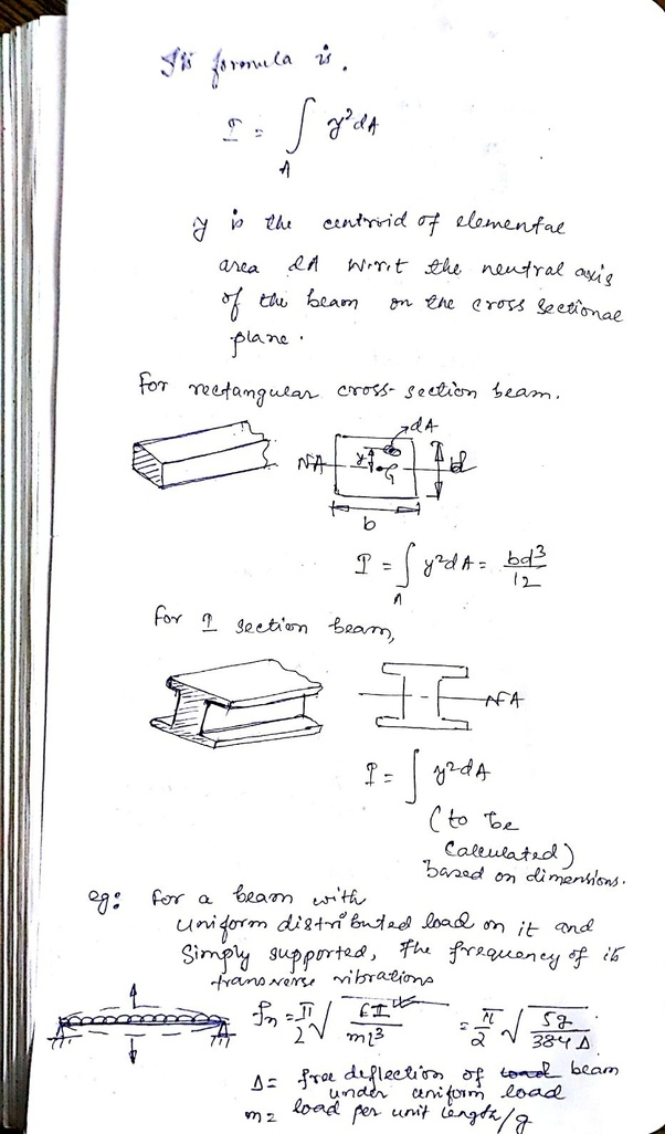 How is the moment of inertia defined for the transverse
