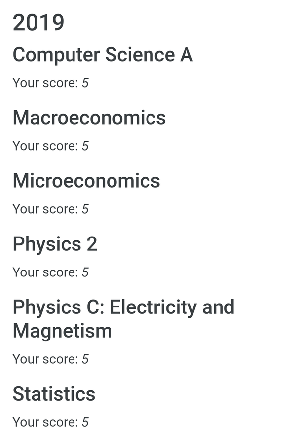 How did you do on the 2019 AP tests? - Quora