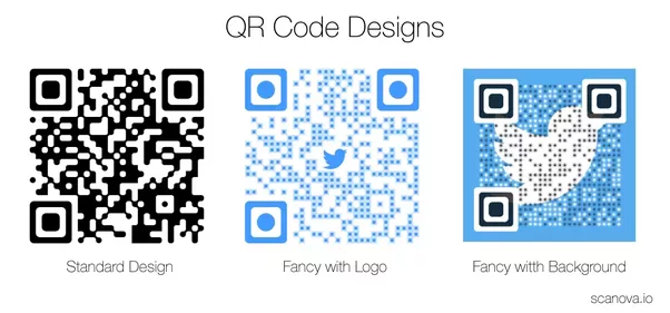 How To Build A Qr Code Generator
