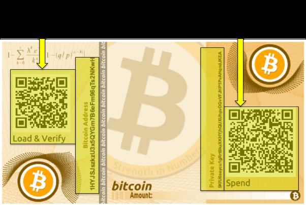 Paper Wallet Erstellen
