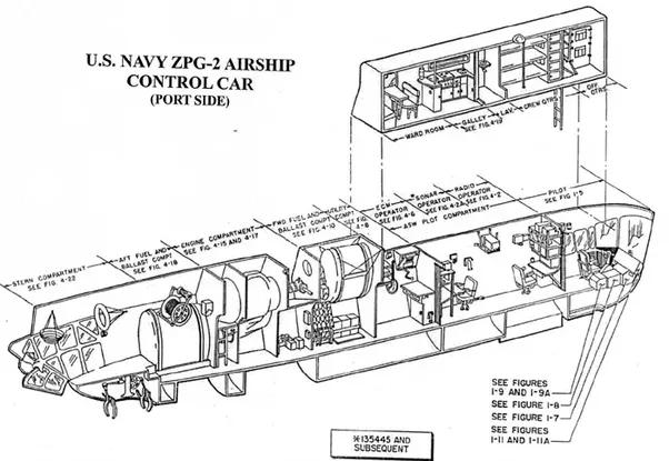 zeppelin engine diagram