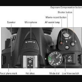 how to use nikon d3300 manual mode