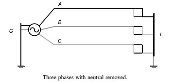 Why is there no neutral wire for HT lines? In which cases is it ...