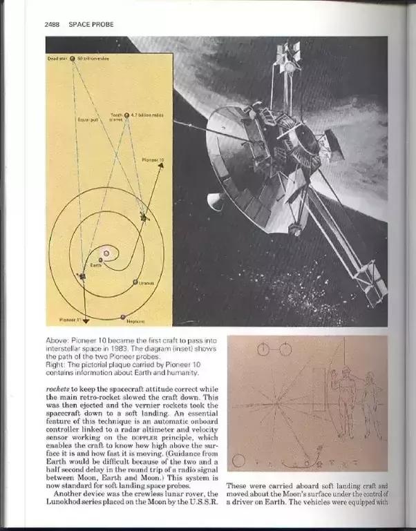 Debunk Of Encyclopedia Pioneer Diagram Showing     - Debunking Doomsday